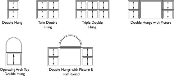 Double Hung Window Configuration - Window Works of Chattanooga